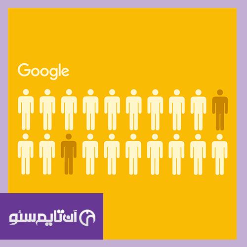 چگونه بازدیدکنندگان از گوگل را به مشتریان سایت تبدیل کنیم ؟